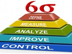 6 sigma w procesie wytworczym