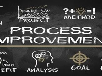 doskonalenie procesów