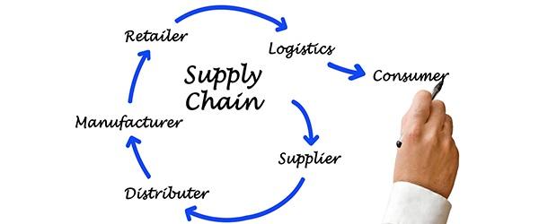 czas cyklu lancucha dostaw logistycznych