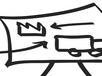 zasady mapowania strumienia wartosci
