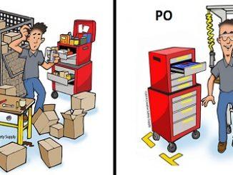 5s organizacja stanowiska pracy