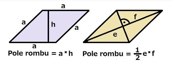 pole rombu wzory